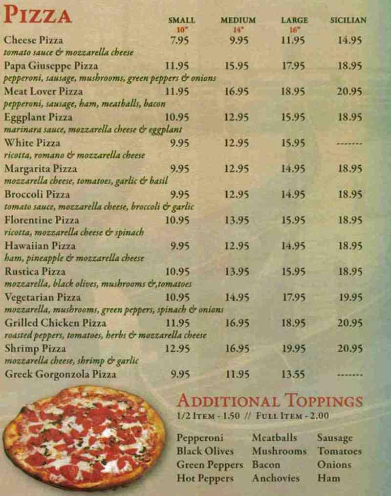 Italian pizzeria menu the image kid has it for Italian food list